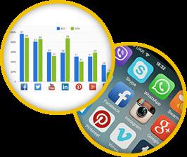 social-media-marketing-how-it-works